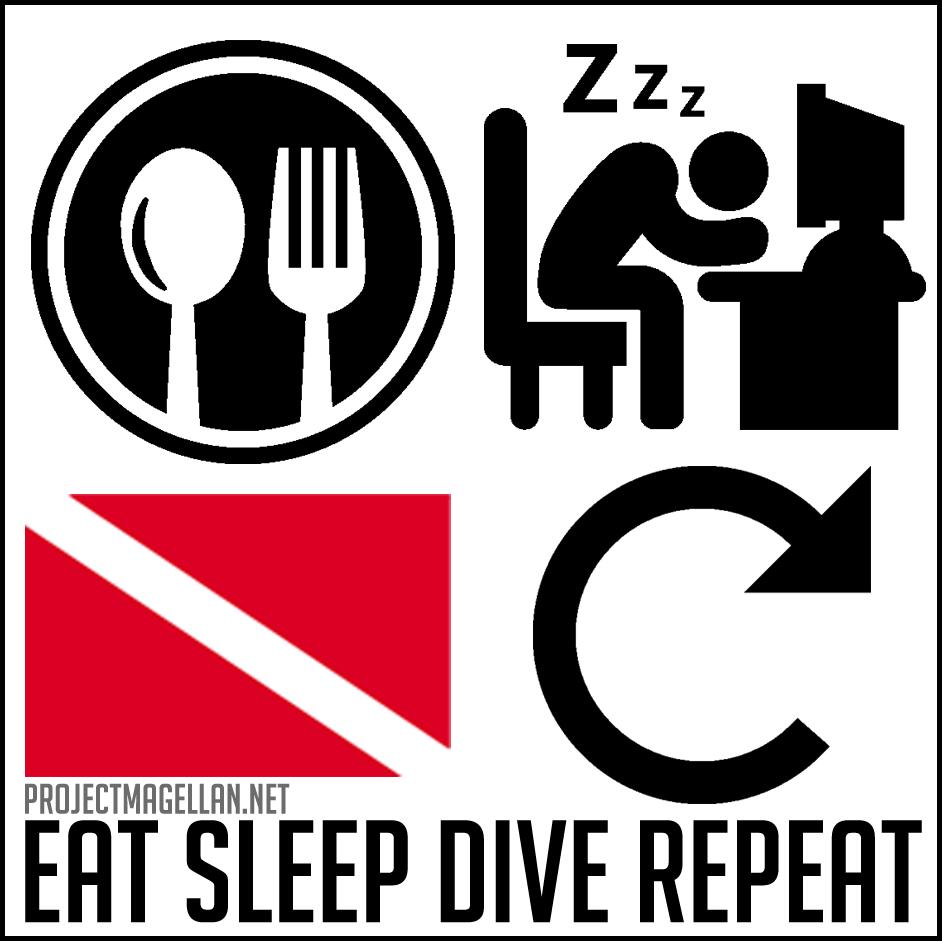 eat-sleep-dive-repeat